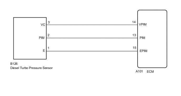 pressure sensor wiring diagram p0236  p0237  p0238 unik 5000 pressure sensor wiring diagram p0236  p0237  p0238